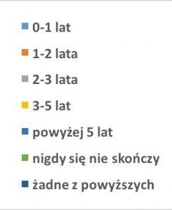raport_lbm_jak_dlugo_potrwa_konflikt_na_ukrainie_4