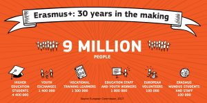 Erasmus+_infographics_9 million