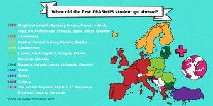 Erasmus+_infographics_history
