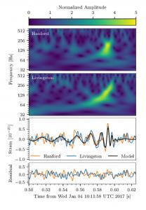 fale grawitacyjne - trzecia detekcja
