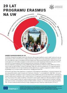 """Publikacja """"20 lat programu Erasmus na UW"""""""