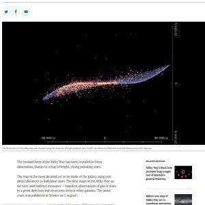 USA, Nature: https://www.nature.com/articles/d41586-019-02364-3