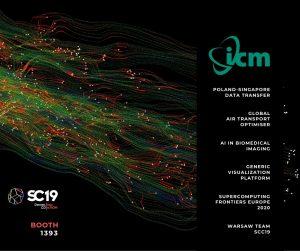 Folder ICM UW