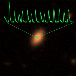 Zdjęcie w zakresie optycznym pierwszej galaktyki, w której odkryte zostały pseudo-okresowe erupcje podczas przeglądu nieba realizowanego przez telesko rentgenowski eROSITA. Zielonym kolorem narysowana jest rentgenowska krzywa blasku uzyskana teleskopem NICER. Galaktyka oznaczona jest jako 2MASS 02314715-1020112, a jej przesunięcie ku podczerwieni wynosi z~0.05. Okres między eksplozjami to około 18.5 godziny. Źródło: MPE; obraz optyczny: DESI Legacy Imaging Surveys/D. Lang (Perimeter Institute)
