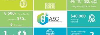 Finały ASC_ICM