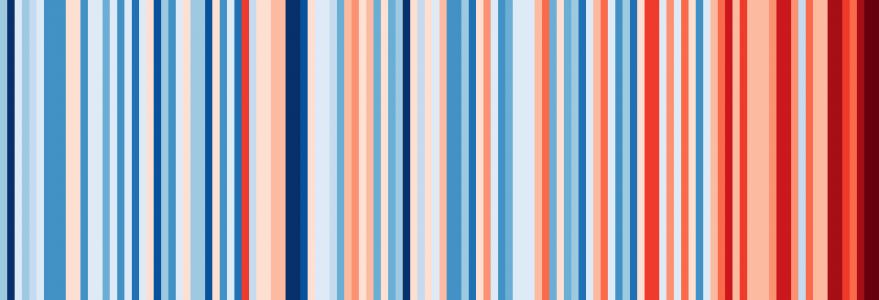 Ilustracja przedstawia zmiany średniej temperatury w Polsce w latach 1901-2020. Źródło: https://showyourstripes.info/